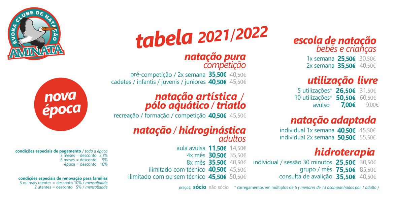 aminata_epoca_2021-2022_tabela_w